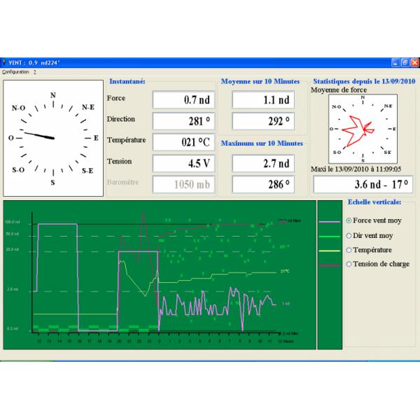 Software StatMETEO para anemómetros ultrasónicos