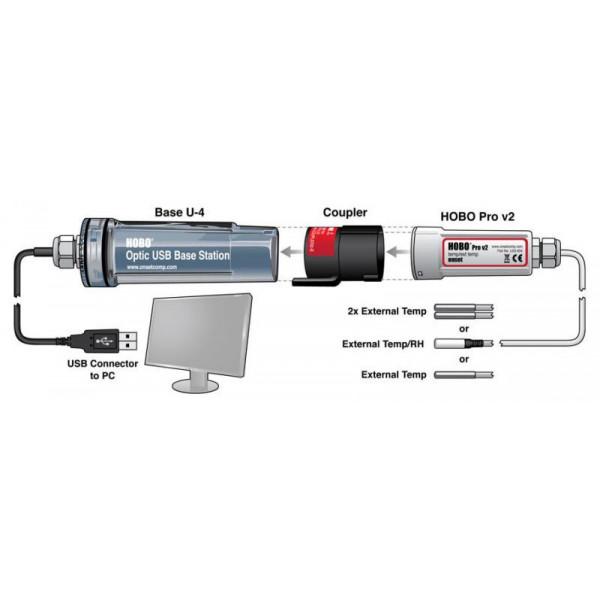 Registrador de temperatura Hobo Pro v2 (sonda interna+externa)