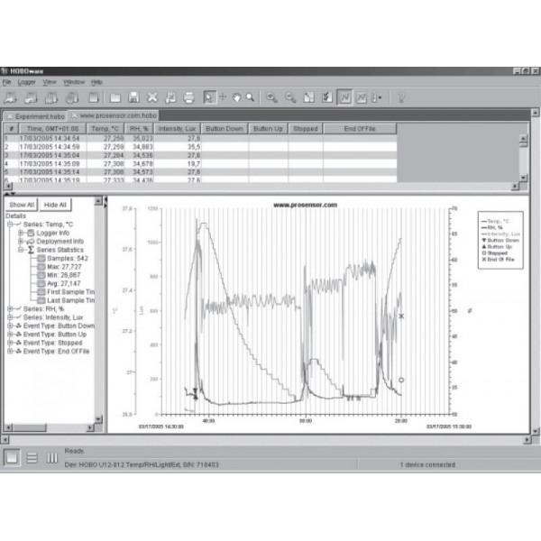 Hoboware Pro Software